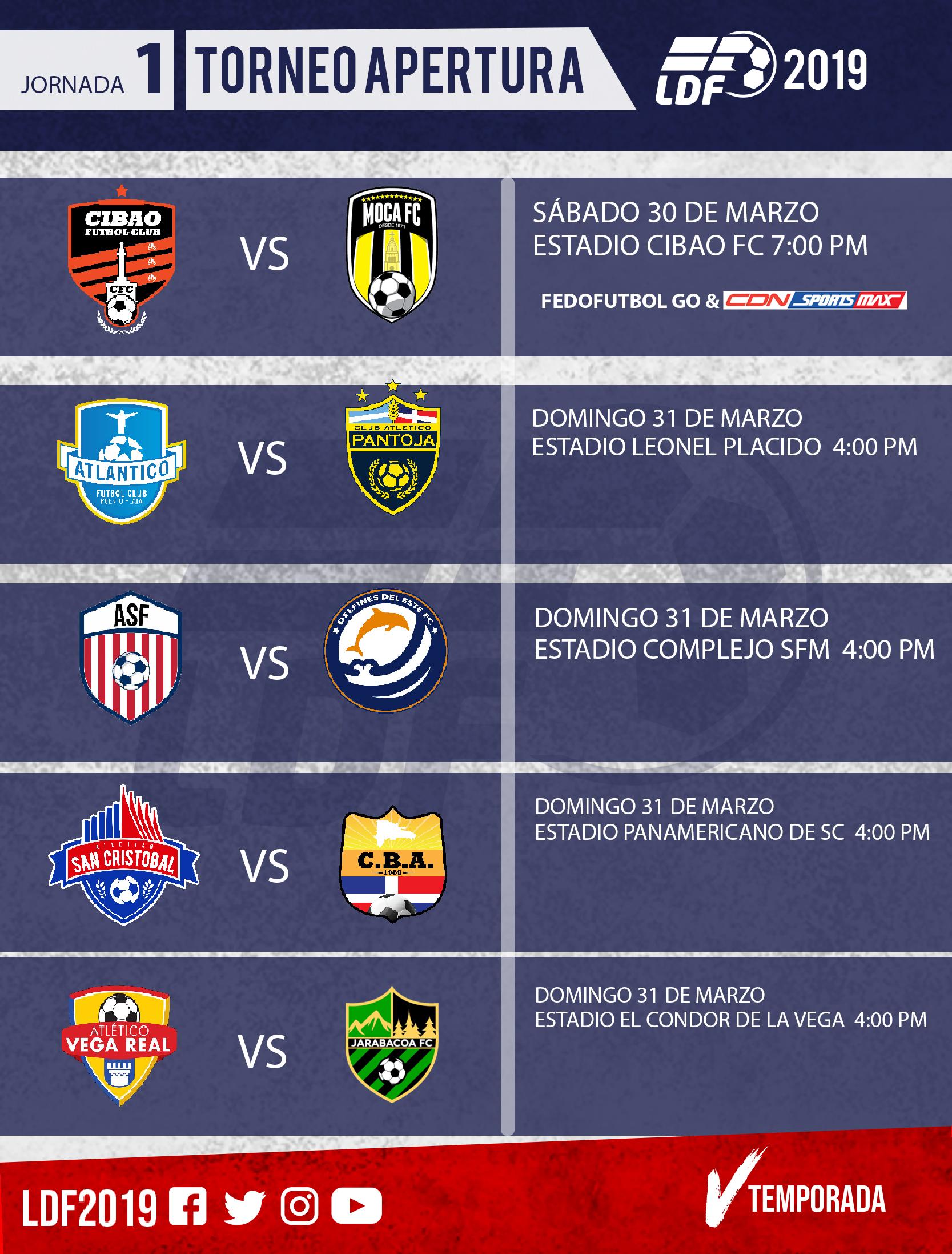 Partidos del LDF Apertura 2019 programados para el domingo 31 de marzo