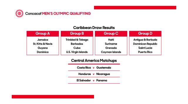 Grupos y selecciones del Caribe y Centro América
