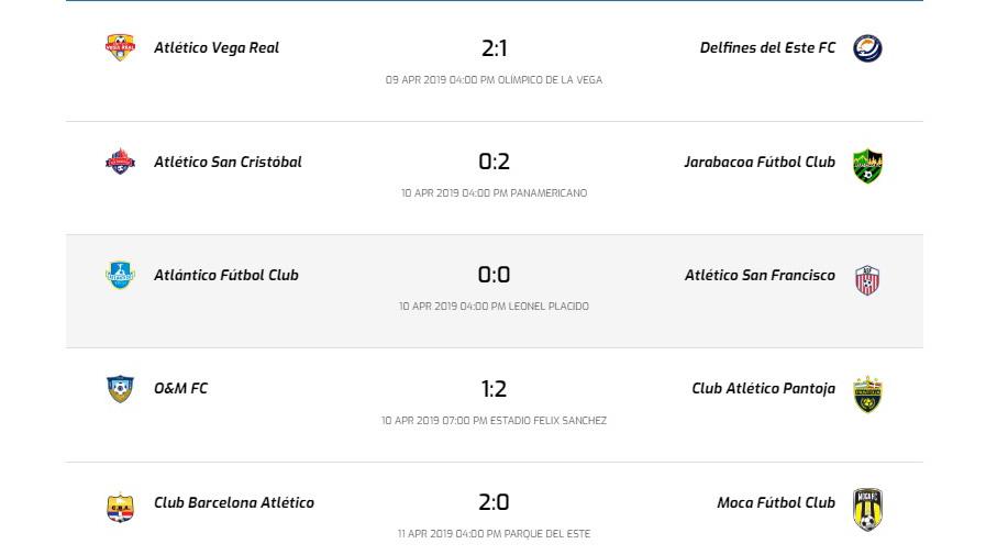 Resultdos 3era Jornada LDF Apertura 2019