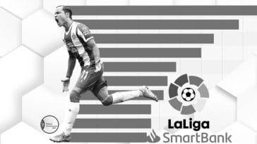 Raúl de Tomás lidera a los goleadores de la LaLiga Smartbank